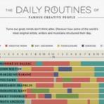 Design - Veja como são as rotinas diárias de famosos criativos