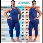 Saiba como é possível vencer a obesidade mórbida sem cirurgia