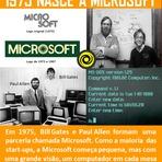 Tecnologia & Ciência - 1975–1981: Nasce a Microsoft