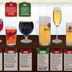 Hobbies - Cervejas: aprenda como degustar