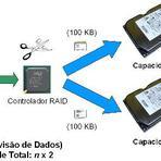 Como Montar um Sistema RAID
