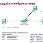 Tutoriais - Protegendo-se contra ataques de MAC Address Spoofing usando Sticky Secure MAC Addresses
