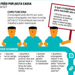 Utilidade Pública - Direitos trabalhistas para quem se demite