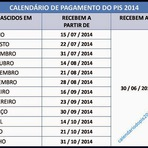 Pagamento Do PIS 2014/2015 Para Nascidos Em Dezembro