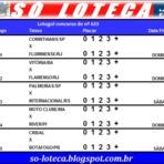 Futebol - programação dos jogos para o concurso 633 da lotogol