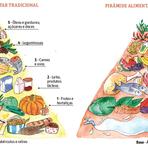 Saúde - Informações sobre a Dieta Paleo