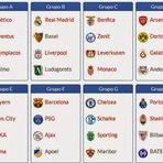 Futebol - Pitacos sobre a Champions League