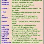 FRANCÊS !!  Mais uma liçao importante no idioma - alunos intermediários!