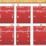 Vôlei - Sistema tático de Voleibol