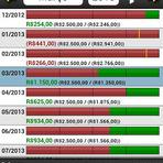Softwares - Aplicativos Android - Meu Orçamento 3.9.1 - APK