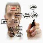 Internet - Dicas para gerar mais tráfego para o seu site ou blog.