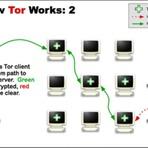 Internet - Tor: a internet anônima é o que você realmente precisa?