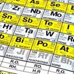 Tabela Periódica Completa atualizada 2014
