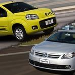 Melhores Carros Vendidos no País - Preços, Categorias