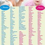 Nomes para bebês masculinos