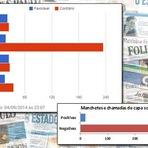 Nos grandes jornais a Dilma teve 92% da notícias negativas e a Marina teve 68%