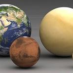 Mitos sobre planetas e astros!