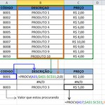 Função PROCV - Guia Definitivo Absolutamente Completo