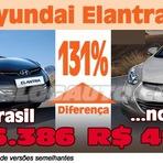 As diferença enormes de preços dos produtos vendidos no Brasil e nos Estados Unidos