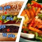 Saúde - Dieta dos Pontos - Guia Definitivo Saiba Tudo à Respeito!