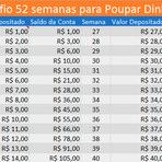 Desafio das 52 semanas: Chegue ao fim do ano com quase R$1.400
