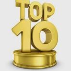 Top 10 - Nomes Mais Usados no Brasil