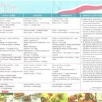 Dieta para grávidas acima do peso