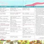 Dieta para grávidas com diabetes