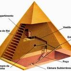 Curiosidades - As Pirâmides!