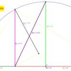 Cálculo da média de dois números usando o GeoGebra