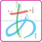 Vocabulário da Língua Japonesa