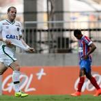 Futebol - O gol de Bahia 0 x 1 Chapecoense – Brasileirão Série A – 12/10/2014