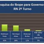 Resultado da Pesquisa do Ibope para Governo do RN no 2º Turno