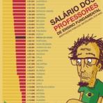 Salário dos professores brasileiros estão entre os piores