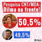 Datafolha: aumenta muito a rejeição a Aécio e cai a de Dilma