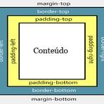 Blogosfera - Qual a Diferença Entre Padding e Margin?