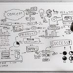 Marketing digital: Um guia para pequenas empresas