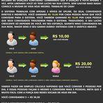 Vagas - Mais Vale o Esforço de 100 Pessoas pra Ganhar Dinheiro que 100% Do Seu Esforço. Leia Para Entender