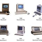 Hardware: Linha do tempo dos PCs