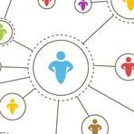 Internet - TOP 10 Redes Sociais
