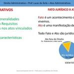 Apostila (resumo) grátis – Atos Administrativos – Direito Administrativo