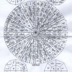 Tabela de calculo do eletricista