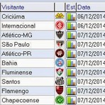 Confira os resultados dos jogos da última da 38ª e última Rodada do Brasileirão 2014