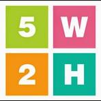 Conheça o 5W2H - Uma das 7 ferramentas da qualidade