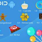 Downloads Legais - Infográfico – Conheça a Evolução do android