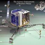 O que a Philae fez durante 60 horas no cometa