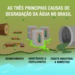 As três principais causas de degradação da água no Brasil