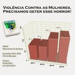 O Click da Noticia Por Marcio Santos: Sobe número de crimes violentos contra mulheres no Rio Grande do Norte