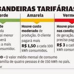 2015 Começa Com Conta De Luz 8,3% Mais Cara.