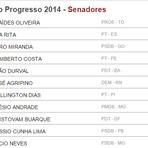Aécio Neves é eleito o pior senador de 2014 em ranking da Revista  Veja